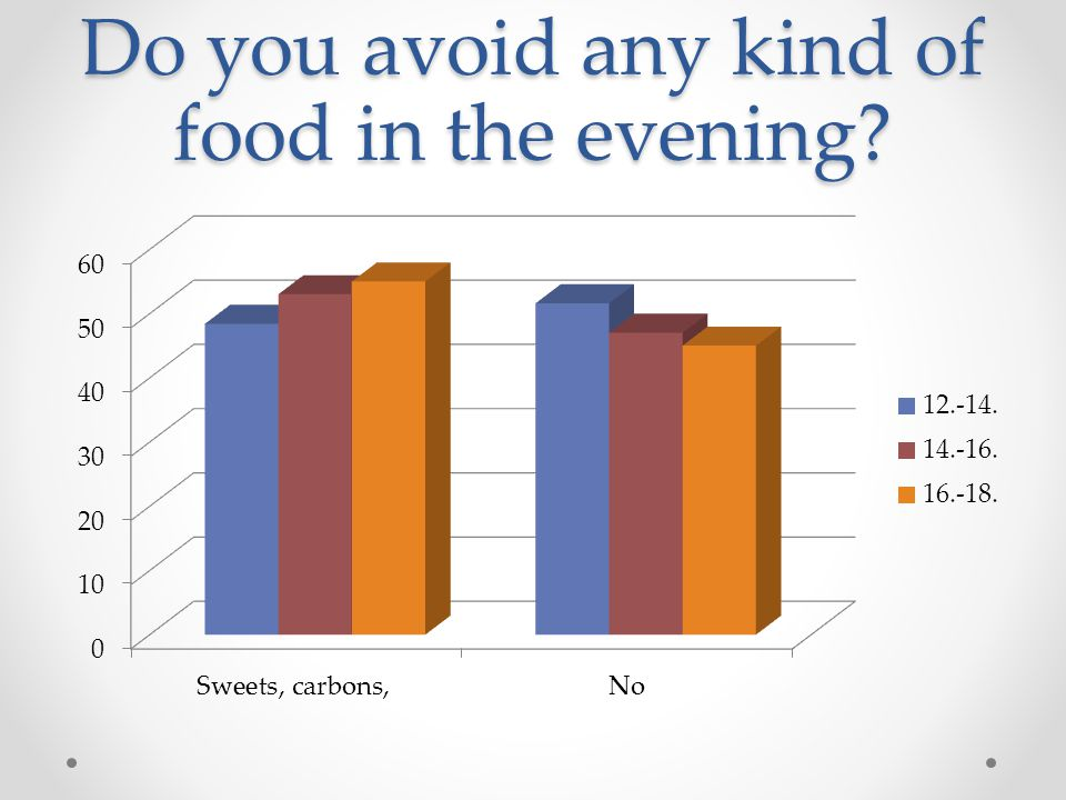 Do you avoid any kind of food in the evening