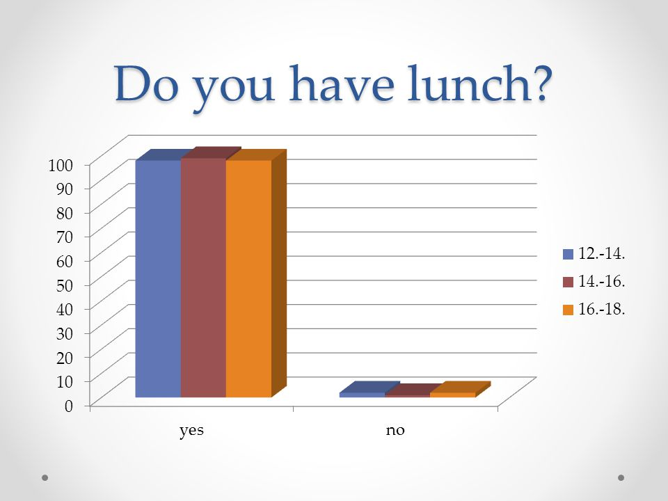 Where do you eat lunch?
