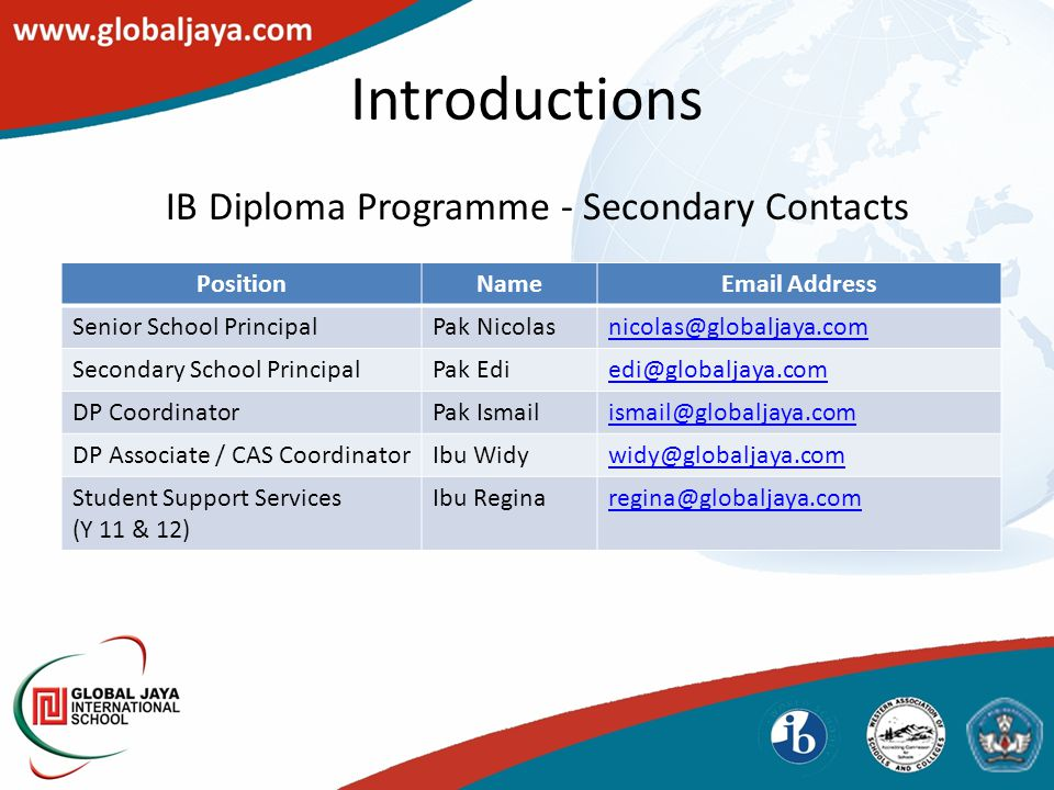 Introductions IB Diploma Programme - Secondary Contacts PositionNameEmail Address Senior School PrincipalPak Nicolasnicolas@globaljaya.com Secondary S