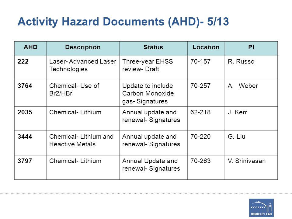 Activity Hazard Documents (AHD)- 5/13 AHDDescriptionStatusLocationPI 222Laser- Advanced Laser Technologies Three-year EHSS review- Draft 70-157R.