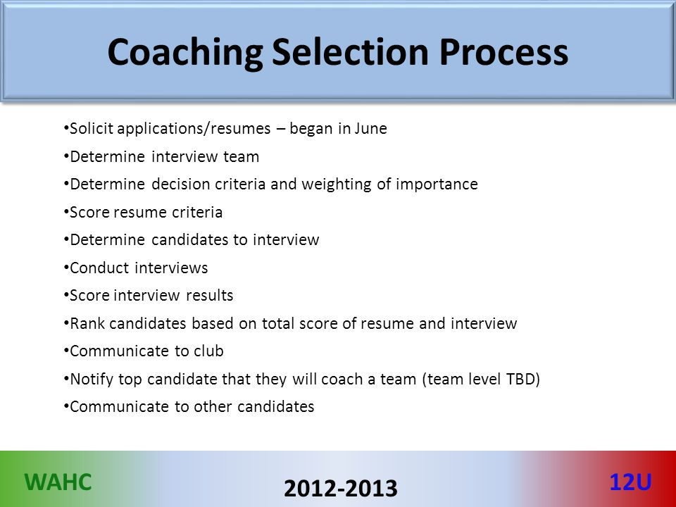 WAHC12U 2012-2013 Coaching Selection Process Solicit applications/resumes – began in June Determine interview team Determine decision criteria and weighting of importance Score resume criteria Determine candidates to interview Conduct interviews Score interview results Rank candidates based on total score of resume and interview Communicate to club Notify top candidate that they will coach a team (team level TBD) Communicate to other candidates