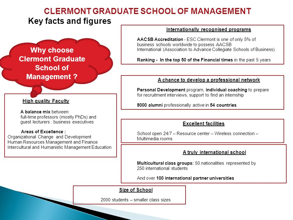Why choose Clermont Graduate School of Management ? Internationally recognised programs AACSB Accreditation - ESC Clermont is one of only 5% of busine