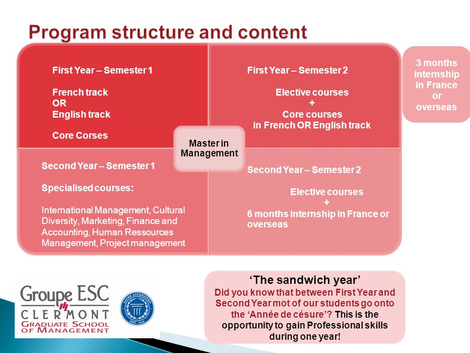 Master in Management 3 months internship in France or overseas 'The sandwich year' Did you know that between First Year and Second Year mot of our stu