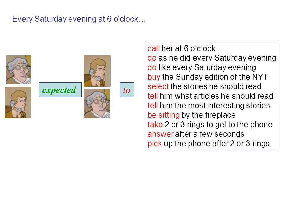 call her at 6 o'clock do as he did every Saturday evening do like every Saturday evening buy the Sunday edition of the NYT select the stories he should read tell him what articles he should read tell him the most interesting stories be sitting by the fireplace take 2 or 3 rings to get to the phone answer after a few seconds pick up the phone after 2 or 3 rings expectedto Every Saturday evening at 6 o clock…