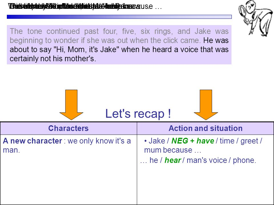 CharactersAction and situation Was it Mrs March on the phone ?There s an s after mother because …Did he say Hi, Mom, it s Jake ?Jake knew it couldn t be his mum because …There s a new character.
