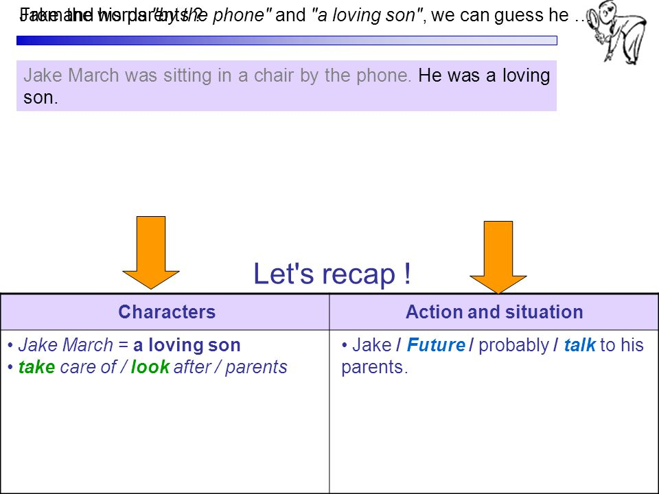 CharactersAction and situation Did he put the phone down ?It wasn t his mum so …Why ? A crossed line means… to overhear means …Another new character .