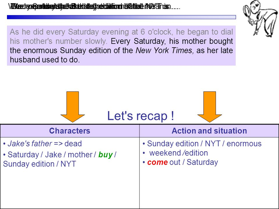 CharactersAction and situation Every Saturday Jake s mother …The expression used to confirms that…We learn that the Sunday edition of the NYT is …You can buy the Sunday edition of the NYT on …We can understand that the word late means… Let s recap .