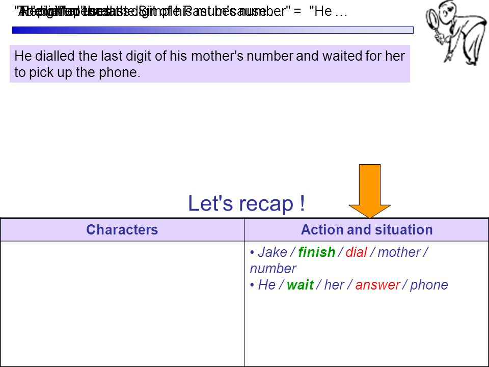 CharactersAction and situation A digit means …The writer used the Simple Past because … To pick up means … He dialled the last digit of his mum s number = He … Jake / finish / dial / mother / number He / wait / her / answer / phone Let s recap .