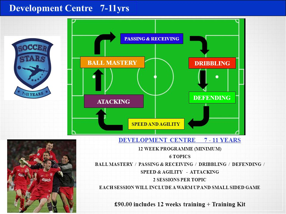 Development Centre 7 - 11yrs BALL MASTERY PASSING & RECEIVING DRIBBLING ATACKING DEFENDING SPEED AND AGILITY Development Centre 7-11yrs DEVELOPMENT CENTRE 7 - 11 YEARS 12 WEEK PROGRAMME (MINIMUM) 6 TOPICS BALL MASTERY / PASSING & RECEIVING / DRIBBLING / DEFENDING / SPEED & AGILITY - ATTACKING 2 SESSIONS PER TOPIC EACH SESSION WILL INCLUDE A WARM UP AND SMALL SIDED GAME £90.00 includes 12 weeks training + Training Kit