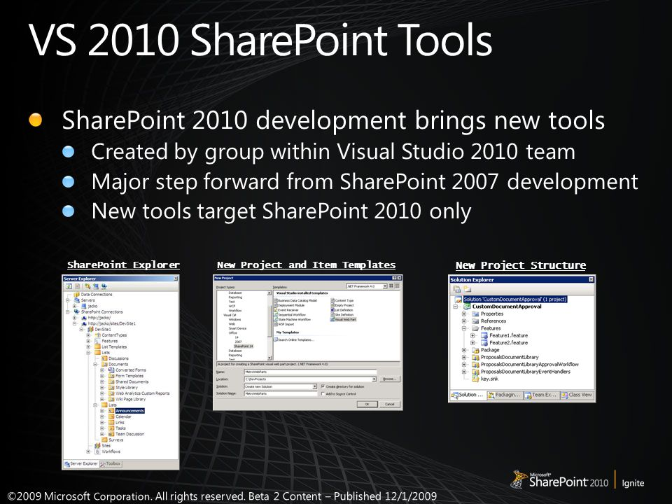 SharePoint ExplorerNew Project and Item Templates New Project Structure