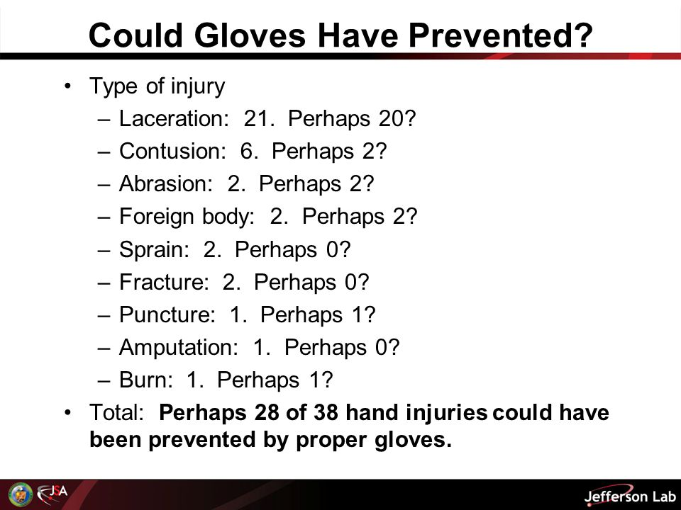 Could Gloves Have Prevented. Type of injury –Laceration: 21.