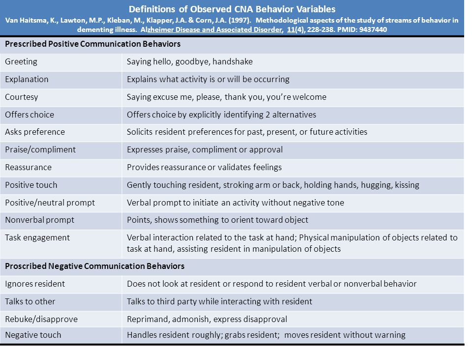 Definitions of Observed CNA Behavior Variables Van Haitsma, K., Lawton, M.P., Kleban, M., Klapper, J.A.