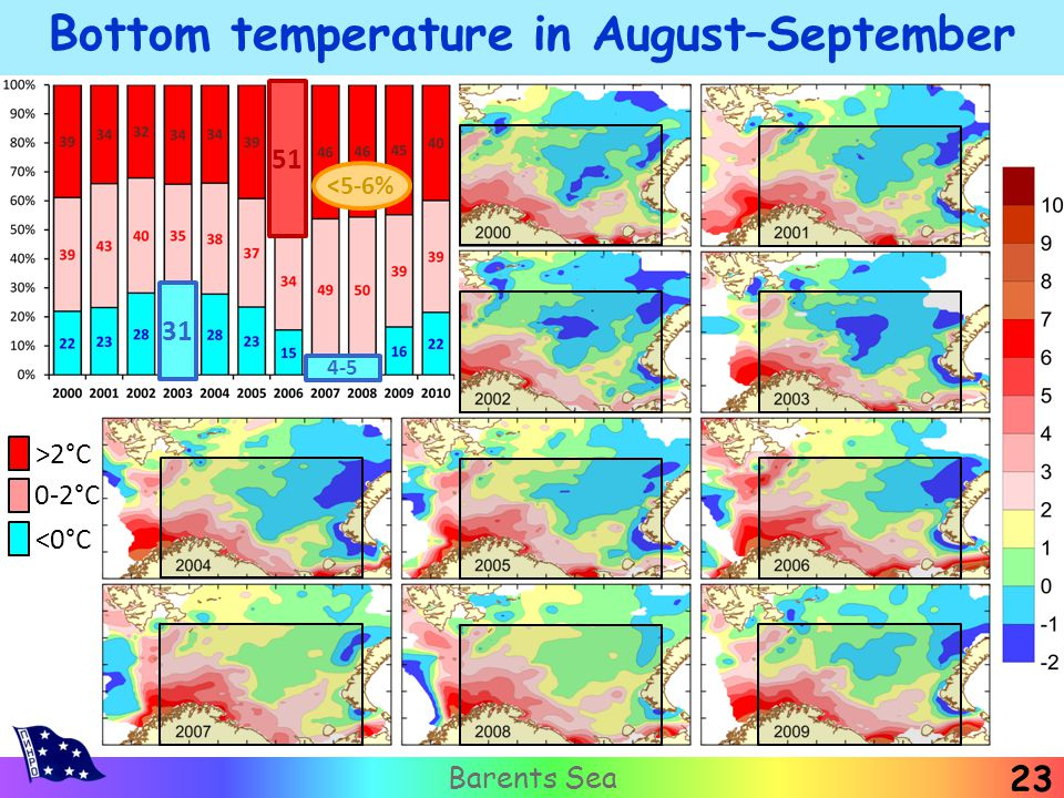 23 Bottom temperature in August–September Barents Sea 51 <5-6% 4-5 31 >2°C 0-2°C <0°C