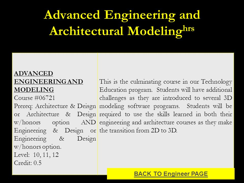 Advanced Engineering and Architectural Modeling hrs ADVANCED ENGINEERING AND MODELING Course #06721 Prereq: Architecture & Deisgn or Architecture & De