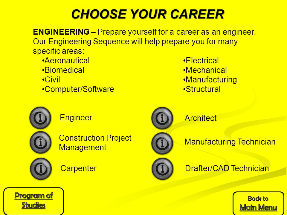 Construction Project Management Carpenter Architect Manufacturing Technician Drafter/CAD Technician CHOOSE YOUR CAREER Engineer ENGINEERING – Prepare