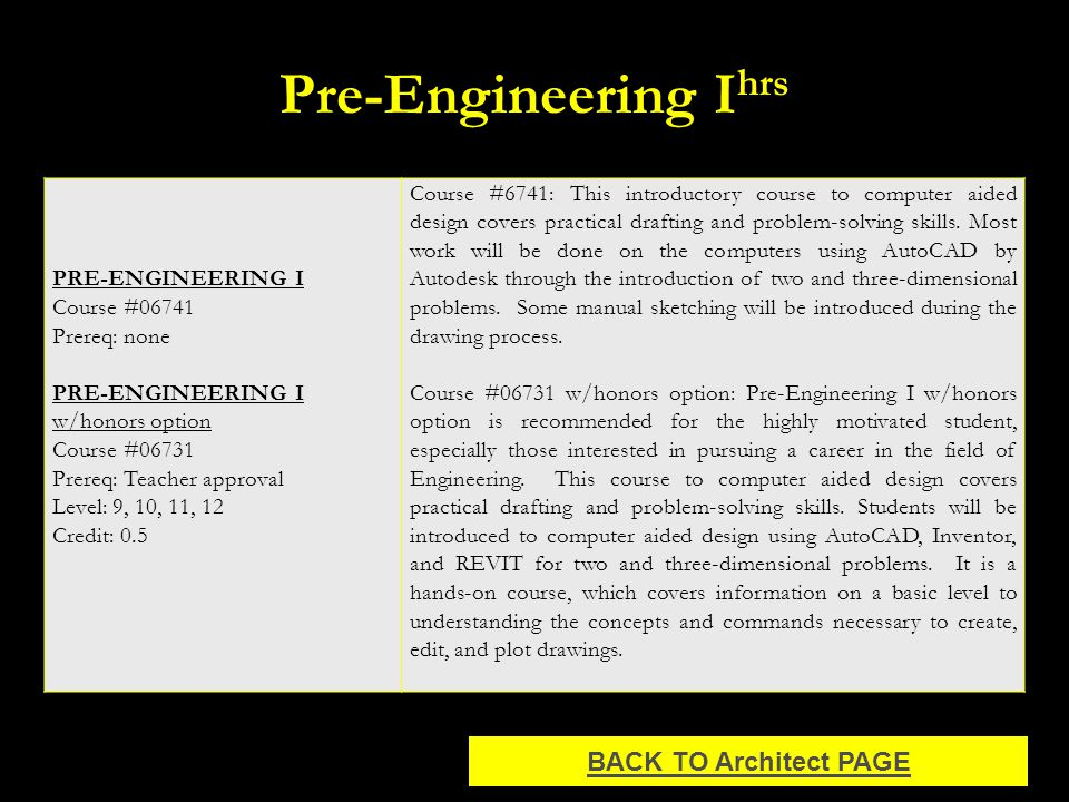 Pre-Engineering I hrs BACK TO Architect PAGE PRE-ENGINEERING I Course #06741 Prereq: none PRE-ENGINEERING I w/honors option Course #06731 Prereq: Teac
