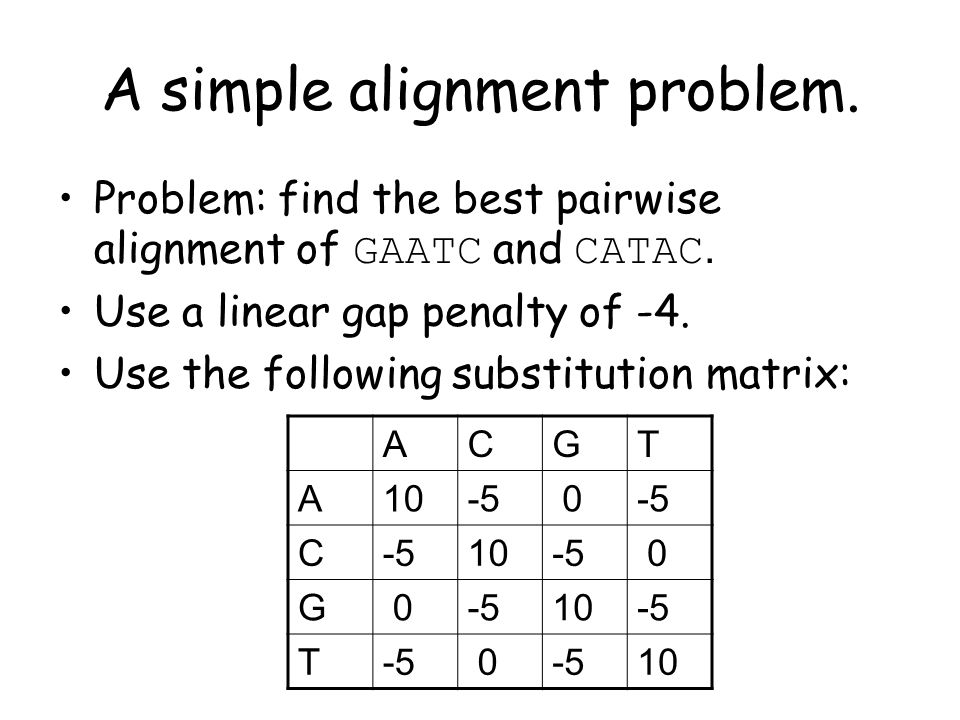 A simple alignment problem. Problem: find the best pairwise alignment of GAATC and CATAC.