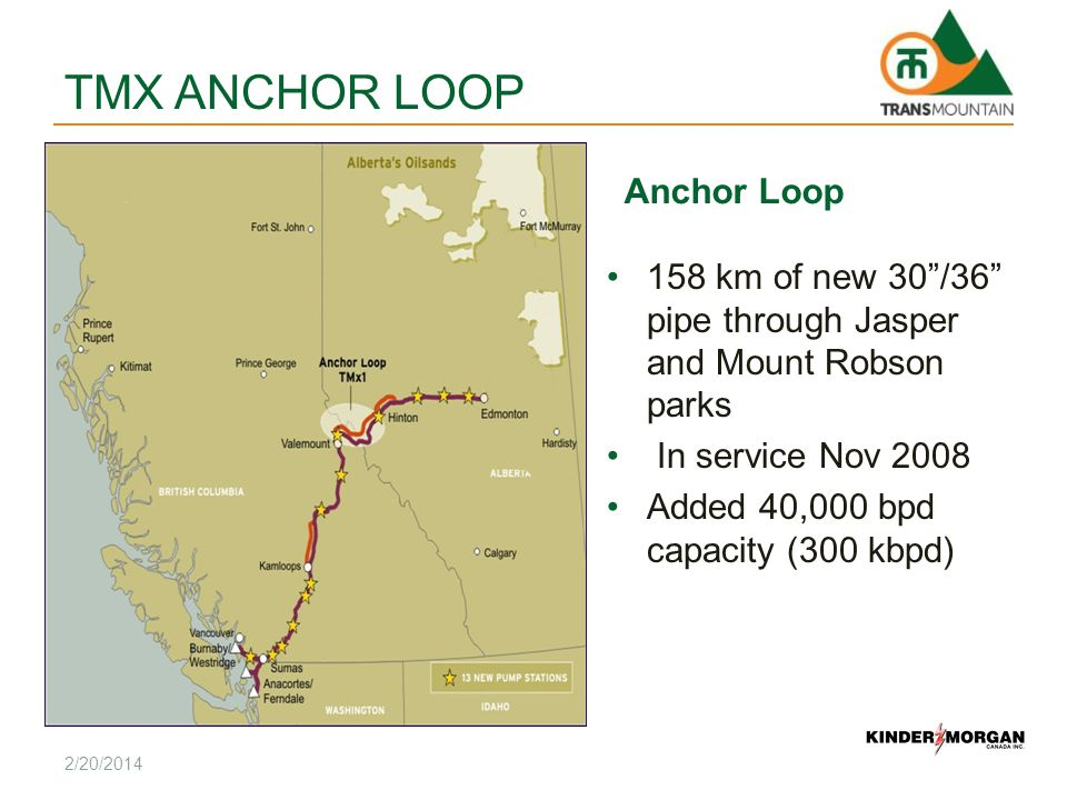 TMX ANCHOR LOOP Anchor Loop 158 km of new 30 /36 pipe through Jasper and Mount Robson parks In service Nov 2008 Added 40,000 bpd capacity (300 kbpd) 2/20/2014