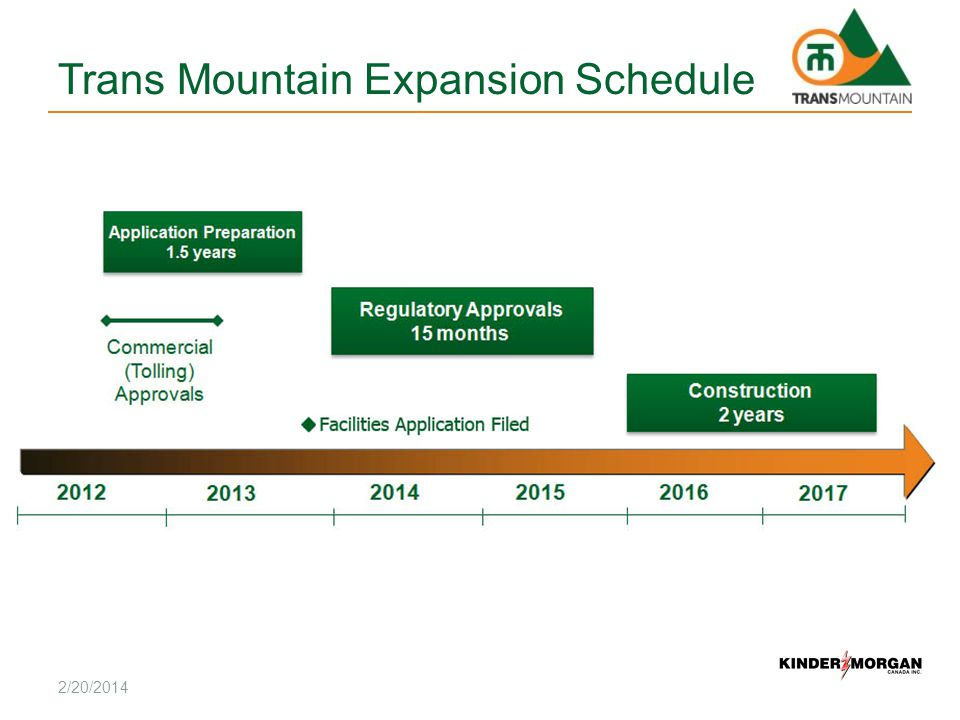 Trans Mountain Expansion Schedule 2/20/2014