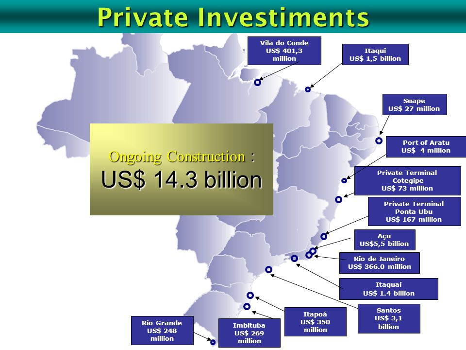 Private Terminal Ponta Ubu US$ 167 million Vila do Conde US$ 401,3 million Santos US$ 3,1 billion Suape US$ 27 million Itaguaí US$ 1.4 billion Private Terminal Cotegipe US$ 73 million Rio de Janeiro US$ 366.0 million Açu US$5,5 billion Imbituba US$ 269 million Ongoing Construction : US$ 14.3 billion Rio Grande US$ 248 million Itaqui US$ 1,5 billion Port of Aratu US$ 4 million Itapoá US$ 350 million Private Investiments