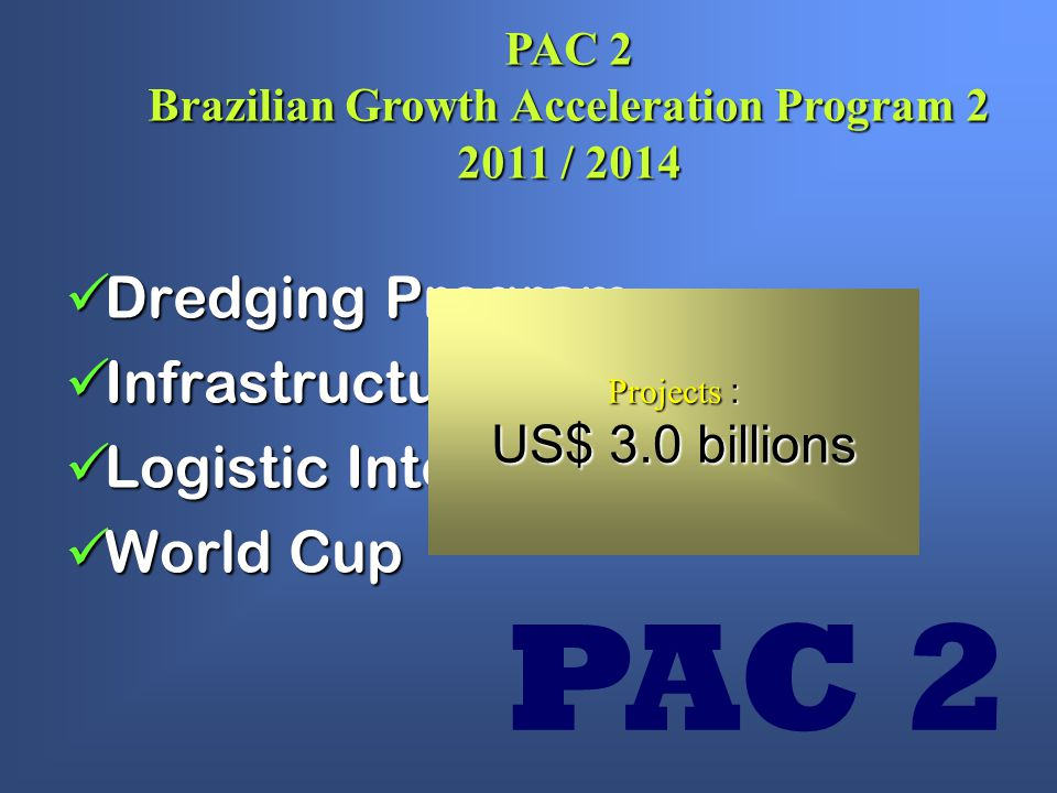 Dredging Program Dredging Program Infrastructure Infrastructure Logistic Intelligence Logistic Intelligence World Cup World Cup PAC 2 Brazilian Growth Acceleration Program 2 2011 / 2014 PAC 2 Projects : US$ 3.0 billions