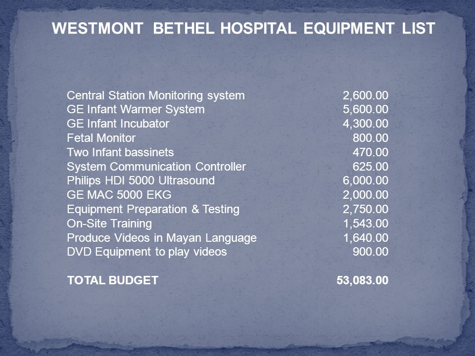 Central Station Monitoring system 2,600.00 GE Infant Warmer System 5,600.00 GE Infant Incubator 4,300.00 Fetal Monitor 800.00 Two Infant bassinets 470.00 System Communication Controller 625.00 Philips HDI 5000 Ultrasound 6,000.00 GE MAC 5000 EKG 2,000.00 Equipment Preparation & Testing 2,750.00 On-Site Training1,543.00 Produce Videos in Mayan Language1,640.00 DVD Equipment to play videos900.00 TOTAL BUDGET53,083.00 WESTMONT BETHEL HOSPITAL EQUIPMENT LIST