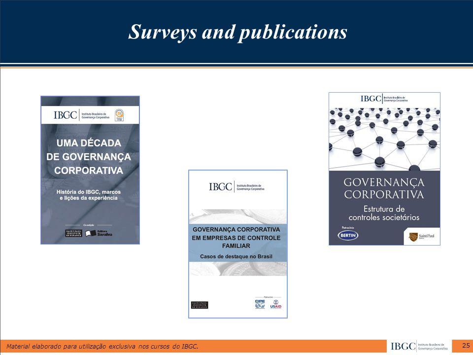 Material elaborado para utilização exclusiva nos cursos do IBGC. 25 Surveys and publications