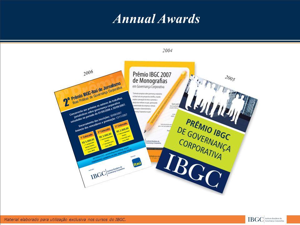 Material elaborado para utilização exclusiva nos cursos do IBGC. Annual Awards 2006 2005 2004