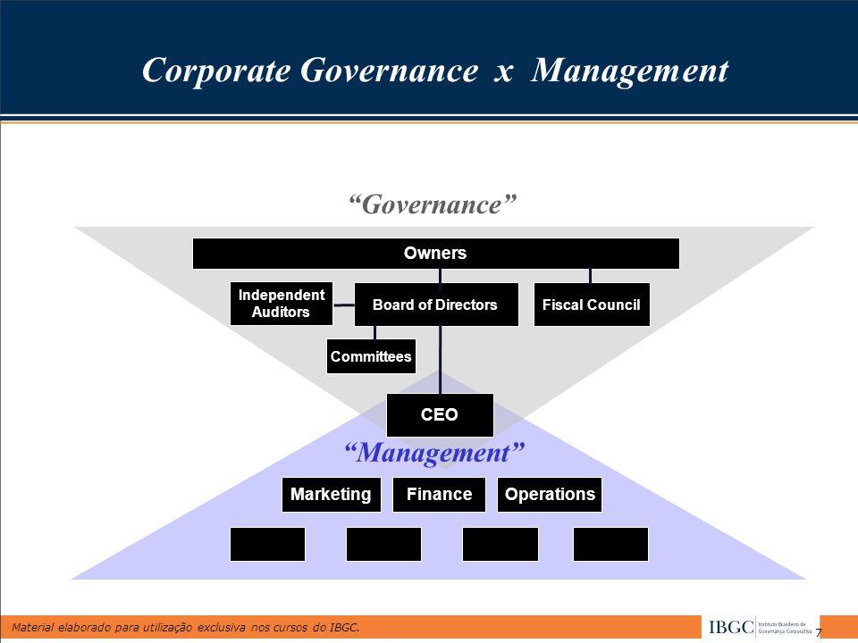 Material elaborado para utilização exclusiva nos cursos do IBGC. 28 Publications by committees