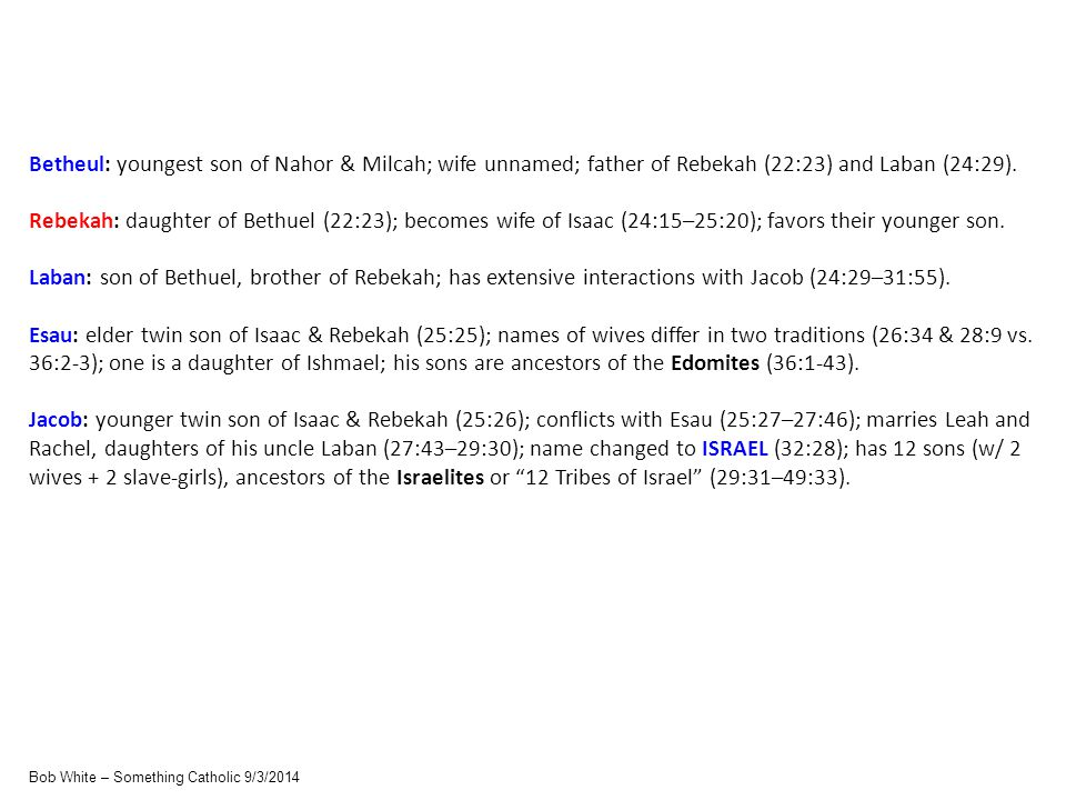 Betheul: youngest son of Nahor & Milcah; wife unnamed; father of Rebekah (22:23) and Laban (24:29).