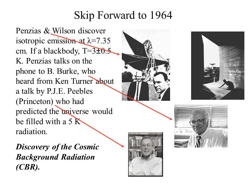 Skip Forward to 1964 Penzias & Wilson discover isotropic emission at λ=7.35 cm. If a blackbody, T=3±0.5 K. Penzias talks on the phone to B. Burke, who
