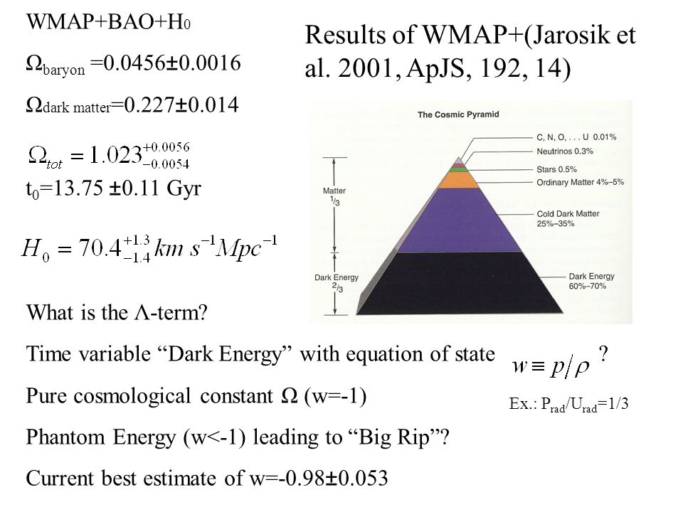 """WMAP+BAO+H 0 Ω baryon =0.0456±0.0016 Ω dark matter =0.227±0.014 t 0 =13.75 ±0.11 Gyr What is the Λ-term? Time variable """"Dark Energy"""" with equation of"""