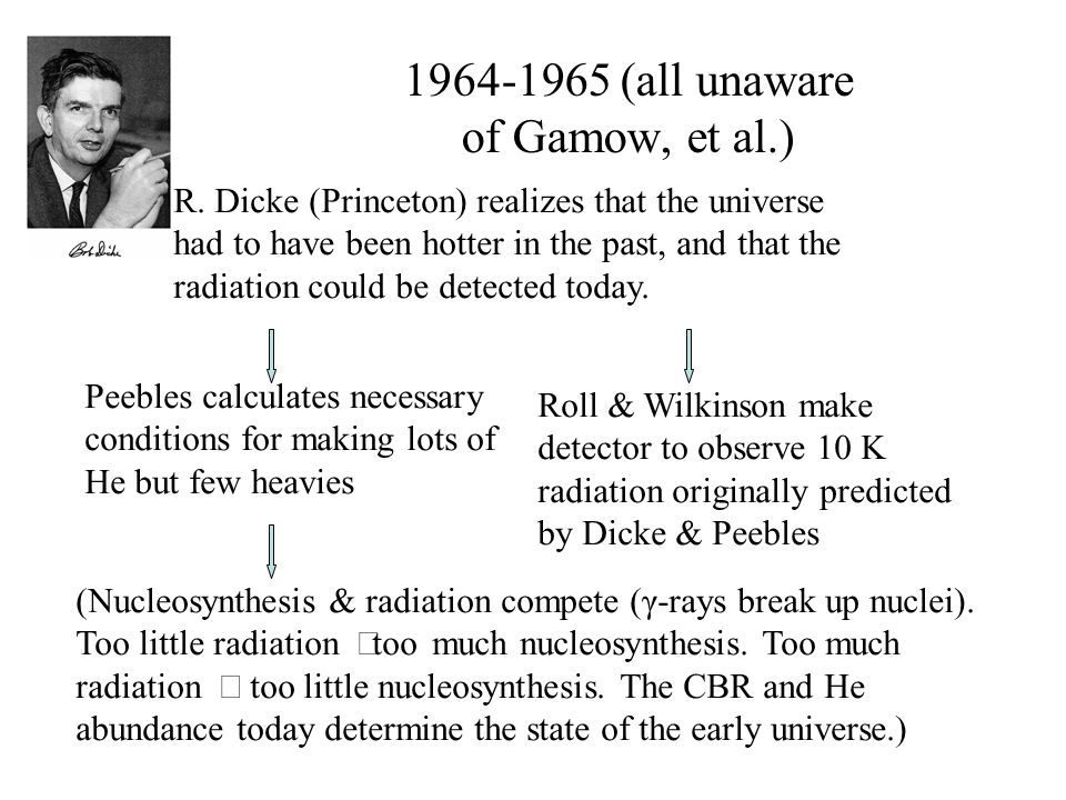 1964-1965 (all unaware of Gamow, et al.) R. Dicke (Princeton) realizes that the universe had to have been hotter in the past, and that the radiation c