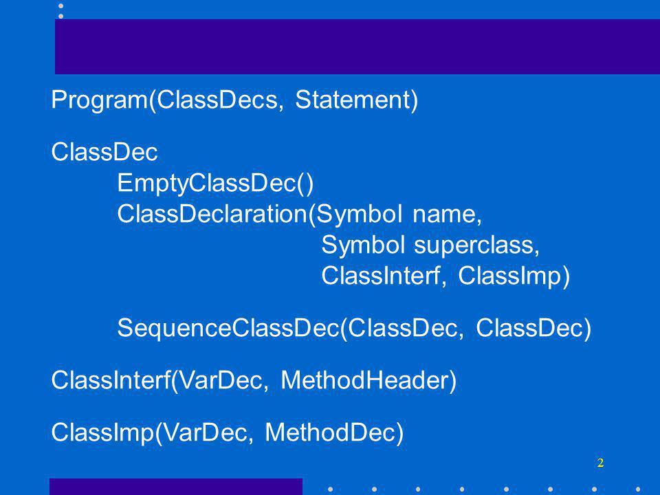 2 Program(ClassDecs, Statement) ClassDec EmptyClassDec() ClassDeclaration(Symbol name, Symbol superclass, ClassInterf, ClassImp) SequenceClassDec(ClassDec, ClassDec) ClassInterf(VarDec, MethodHeader) ClassImp(VarDec, MethodDec)
