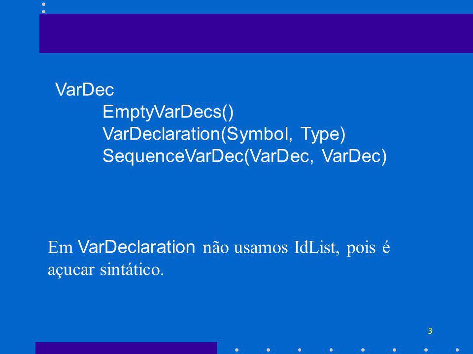 3 VarDec EmptyVarDecs() VarDeclaration(Symbol, Type) SequenceVarDec(VarDec, VarDec) Em VarDeclaration não usamos IdList, pois é açucar sintático.