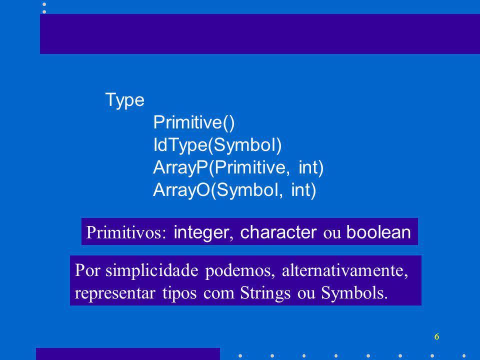 6 Type Primitive() IdType(Symbol) ArrayP(Primitive, int) ArrayO(Symbol, int) Primitivos: integer, character ou boolean Por simplicidade podemos, alternativamente, representar tipos com Strings ou Symbols.