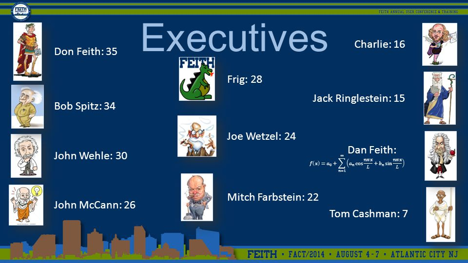 Jack Ringlestein: 15 Bob Spitz: 34 Executives John Wehle: 30 John McCann: 26 Don Feith: 35 Mitch Farbstein: 22 Joe Wetzel: 24 Charlie: 16 Tom Cashman: 7 Dan Feith: Frig: 28