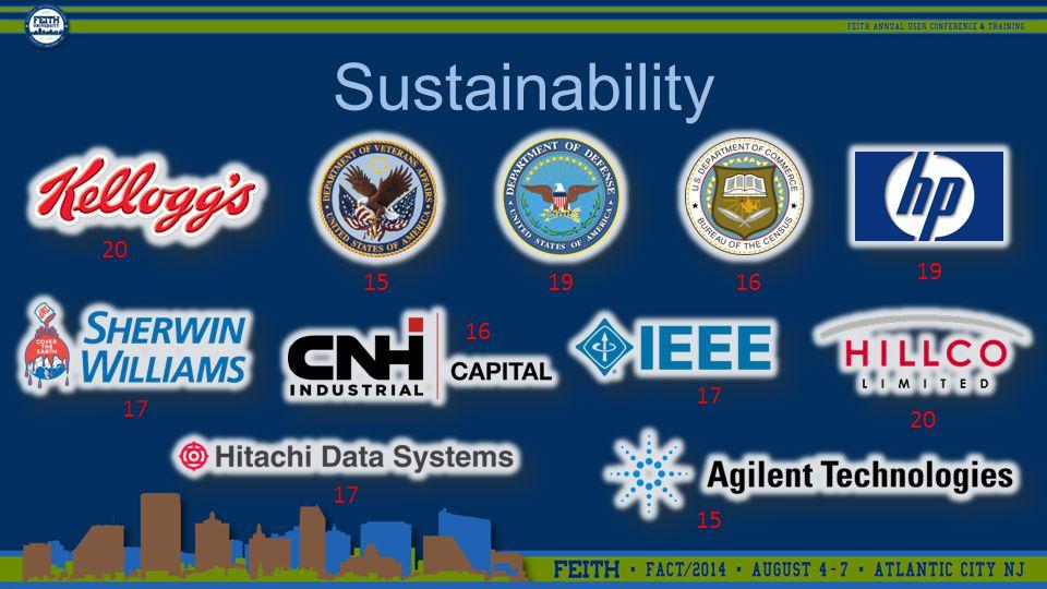 Sustainability 20 19 161915 17 16 17 15 17