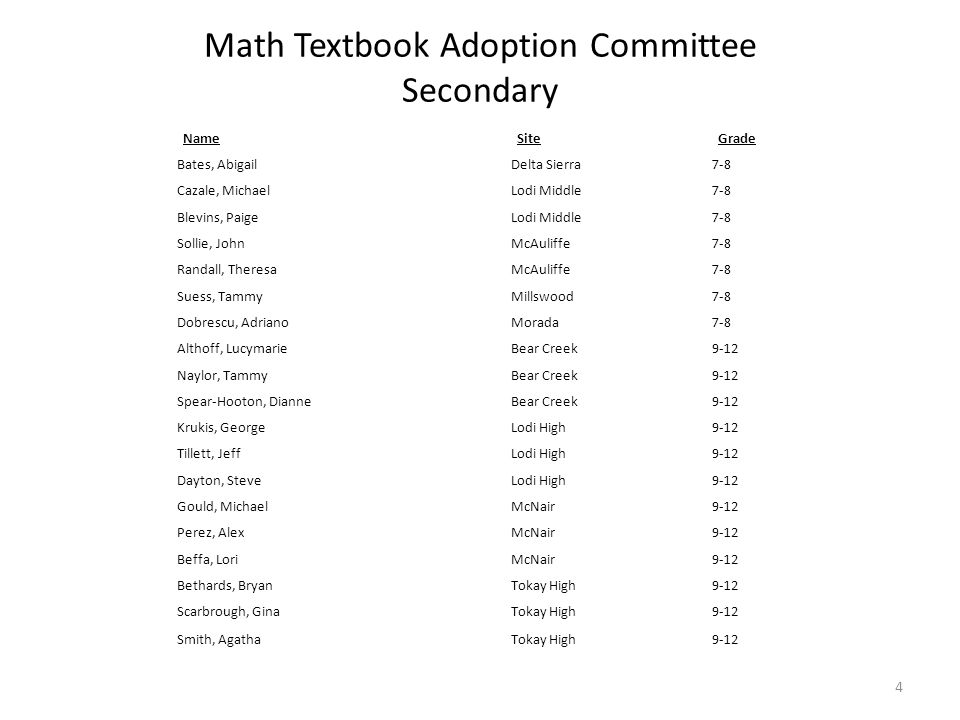 Math Textbook Adoption Committee Secondary NameSiteGrade Bates, AbigailDelta Sierra7-8 Cazale, MichaelLodi Middle7-8 Blevins, PaigeLodi Middle7-8 Soll