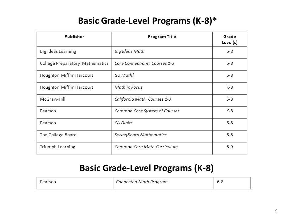 Basic Grade-Level Programs (K-8)* PublisherProgram TitleGrade Level(s) Big Ideas LearningBig Ideas Math6-8 College Preparatory MathematicsCore Connections, Courses 1-36-8 Houghton Mifflin HarcourtGo Math!6-8 Houghton Mifflin HarcourtMath in FocusK-8 McGraw-HillCalifornia Math, Courses 1-36-8 PearsonCommon Core System of CoursesK-8 PearsonCA Digits6-8 The College BoardSpringBoard Mathematics6-8 Triumph LearningCommon Core Math Curriculum6-9 9 Basic Grade-Level Programs (K-8) PearsonConnected Math Program6-8