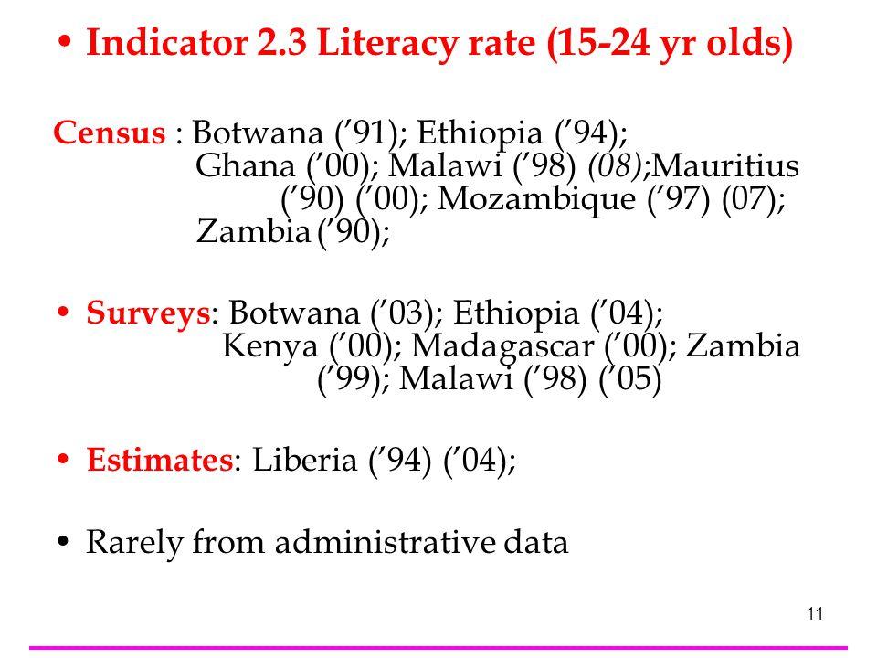 11 Indicator 2.3 Literacy rate (15-24 yr olds) Census : Botwana ('91); Ethiopia ('94); Ghana ('00); Malawi ('98) (08) ;Mauritius ('90) ('00); Mozambique ('97) (07); Zambia('90); Surveys : Botwana ('03); Ethiopia ('04); Kenya ('00); Madagascar ('00); Zambia ('99); Malawi ('98) ('05) Estimates : Liberia ('94) ('04); Rarely from administrative data