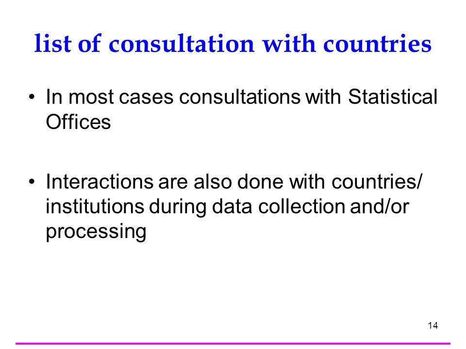 14 list of consultation with countries In most cases consultations with Statistical Offices Interactions are also done with countries/ institutions during data collection and/or processing