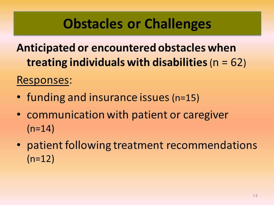 Anticipated or encountered obstacles when treating individuals with disabilities ( n = 62 ) Responses: funding and insurance issues (n=15) communication with patient or caregiver (n=14) patient following treatment recommendations (n=12) 14 Obstacles or Challenges