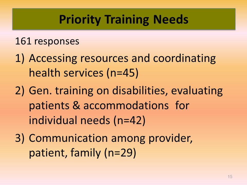 161 responses 1)Accessing resources and coordinating health services (n=45) 2)Gen.