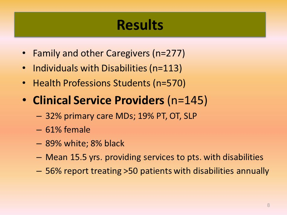 Family and other Caregivers (n=277) Individuals with Disabilities (n=113) Health Professions Students (n=570) Clinical Service Providers (n=145) – 32% primary care MDs; 19% PT, OT, SLP – 61% female – 89% white; 8% black – Mean 15.5 yrs.