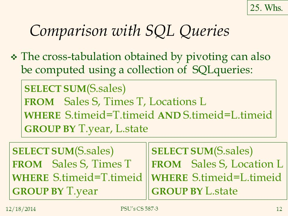 12/18/201412 PSU's CS 587-3 Comparison with SQL Queries  The cross-tabulation obtained by pivoting can also be computed using a collection of SQLqueries: SELECT SUM (S.sales) FROM Sales S, Times T, Locations L WHERE S.timeid=T.timeid AND S.timeid=L.timeid GROUP BY T.year, L.state SELECT SUM (S.sales) FROM Sales S, Times T WHERE S.timeid=T.timeid GROUP BY T.year SELECT SUM (S.sales) FROM Sales S, Location L WHERE S.timeid=L.timeid GROUP BY L.state 25.