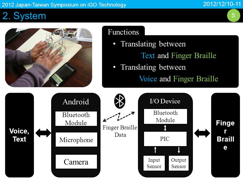 2.1 System: Functions of I/O Device 2012/12/10-11 2012 Japan-Taiwan Symposium on iGO Technology 6 Smartphon e Input Sensor Output Sensor Bluetooth Module PIC Interface Magnetic Sensors Vibrators