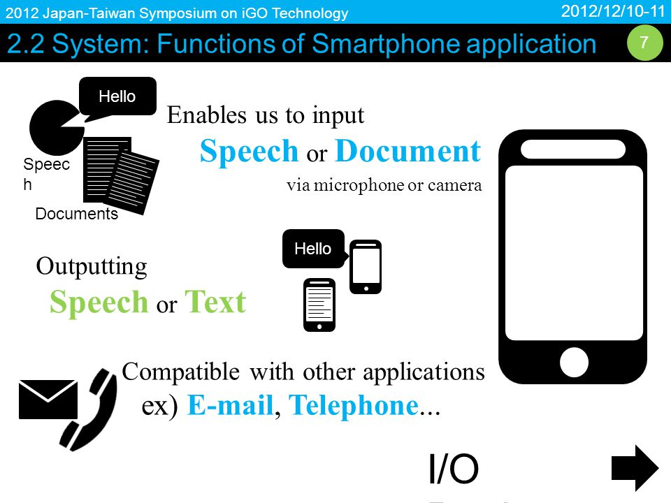 2.2 System: Functions of Smartphone application 2012/12/10-11 2012 Japan-Taiwan Symposium on iGO Technology 7 I/O Device Hello Speec h Documents Enabl