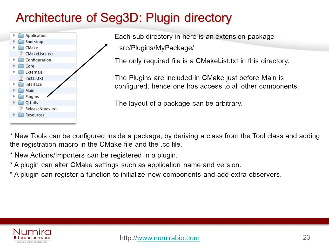 23 http://www.numirabio.comwww.numirabio.com Architecture of Seg3D: Plugin directory Each sub directory in here is an extension package src/Plugins/MyPackage/ The only required file is a CMakeList.txt in this directory.