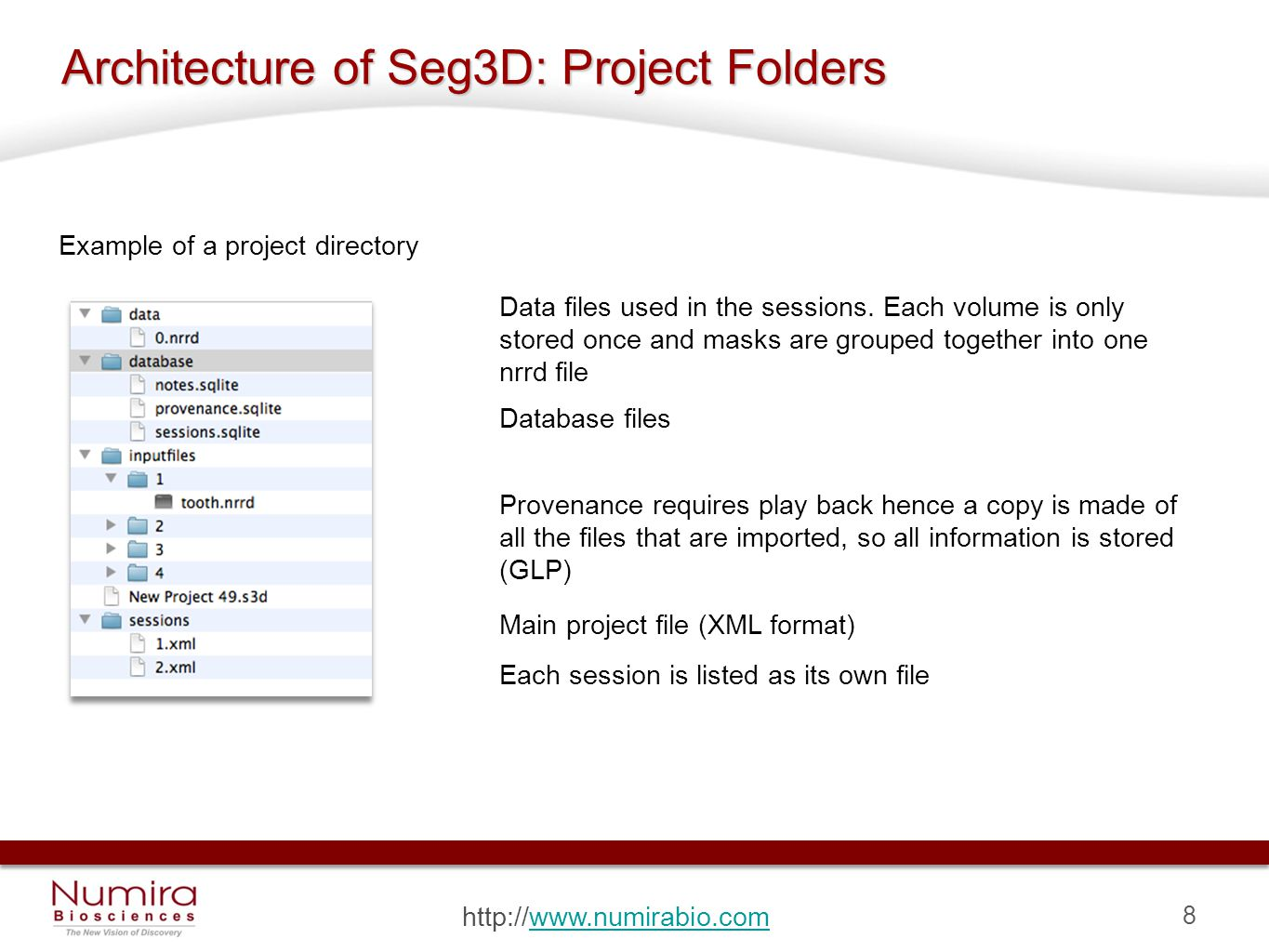 8 http://www.numirabio.comwww.numirabio.com Architecture of Seg3D: Project Folders Example of a project directory Data files used in the sessions.